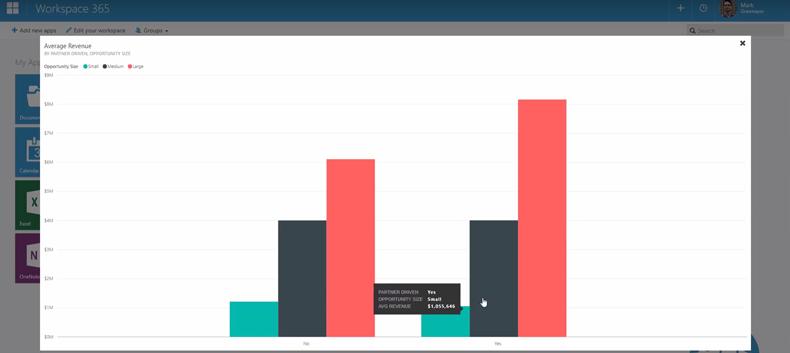 Update 2.49: Business App overview & meerdere applicaties tegelijk openen met Clientless RDP