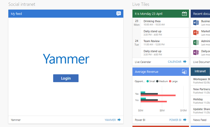 The benefits of Yammer in a digital workspace