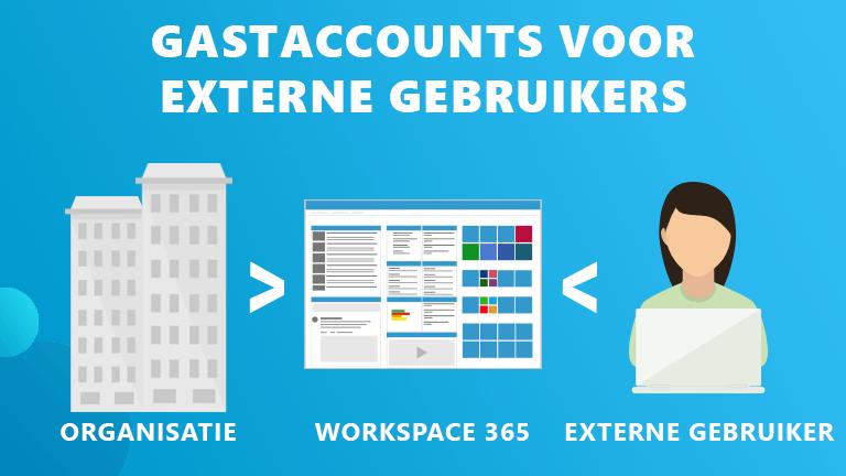 Externe gebruiker Workspace 365