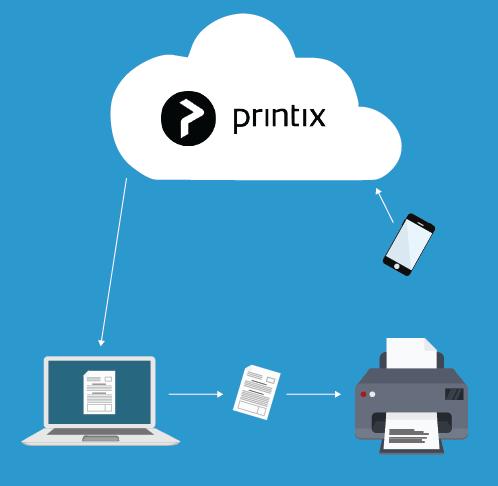 Printix Workspace 365